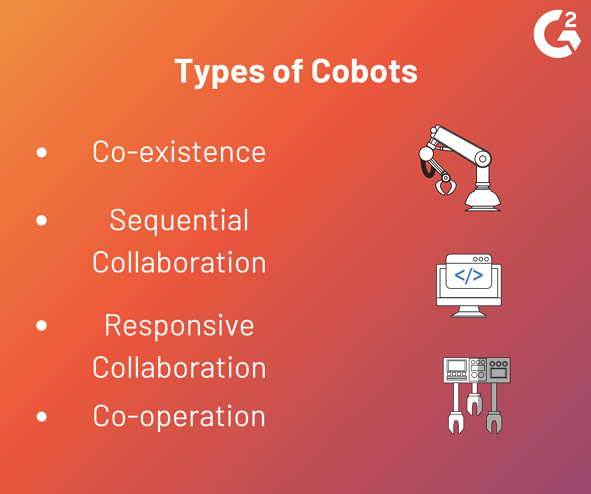 types of cobots