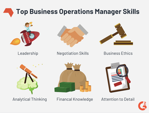 business ops skills