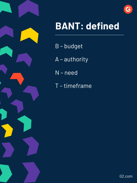 BANT defined