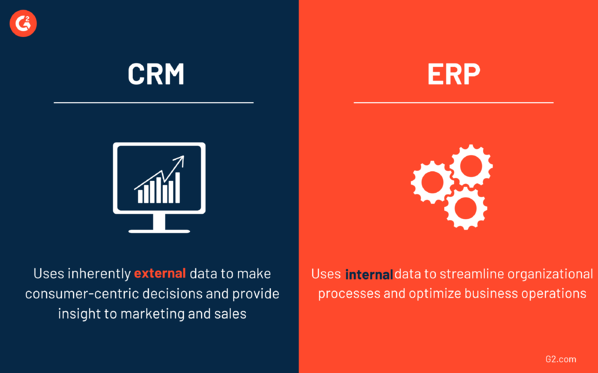 differences between ERP vs CRM software