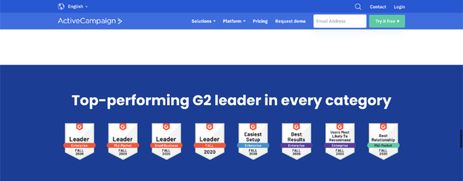 ActiveCampaign G2 Leader
