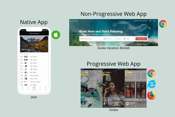 native, progressive, and non-progressive web apps