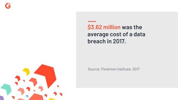 cyberattack cost statistic