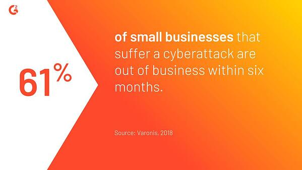 small business cyberattack statistic