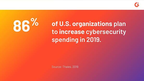 cybersecurity statistic