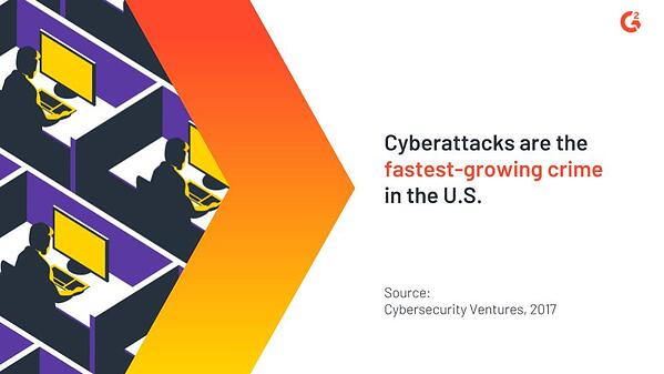 cyberattack growth statistic
