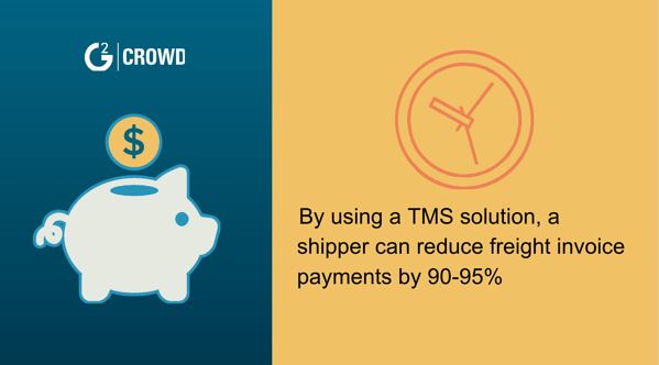 TMS software saves money