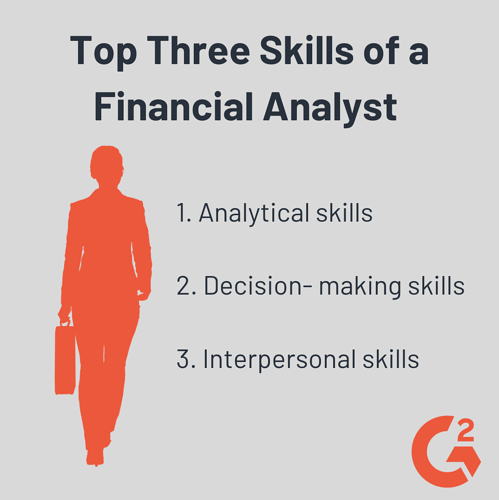 Top Skills of a Financial Analyst
