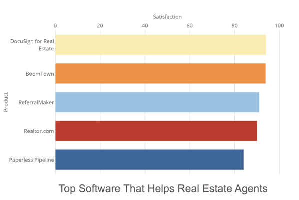 Top-5-Tools-That-Help-Real-Estate-Agents