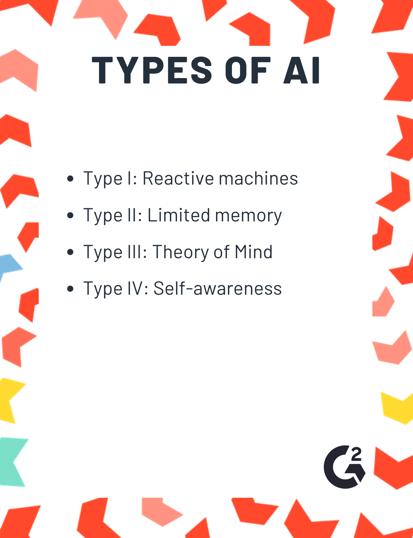 four types of AI
