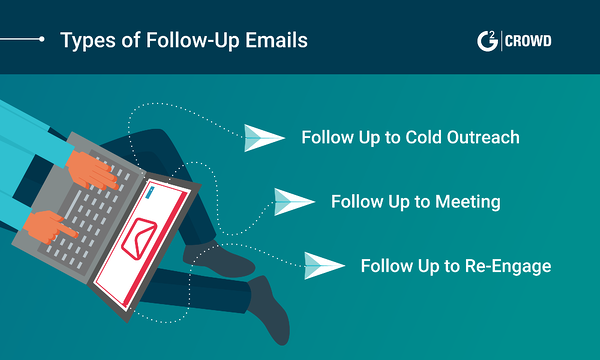 Types of Follow-Up Emails