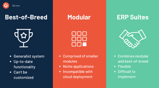 3 types of erp system
