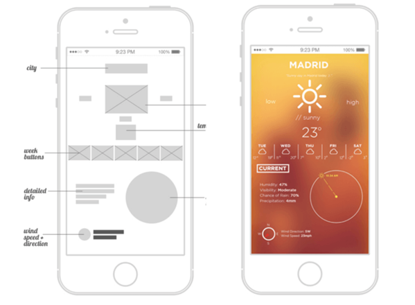 mobile wireframe example of weather app