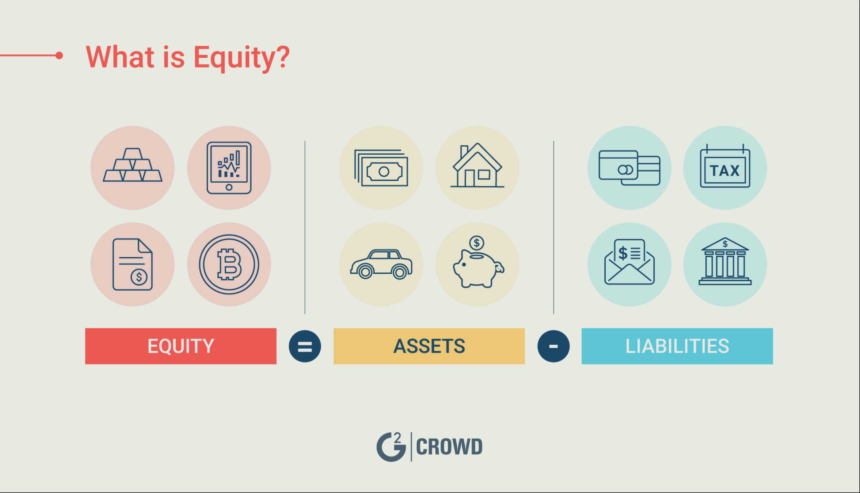 what-is-equity