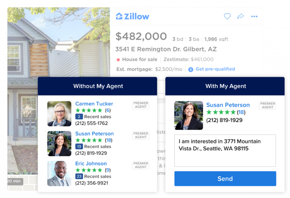 Zillow Premier Agent profile