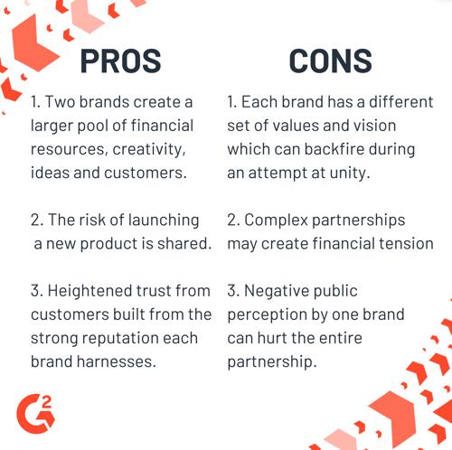 advantages and disadvantages of cobranding