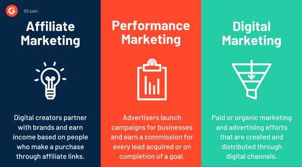 affiliate marketing vs. performance marketing vs. digital marketing