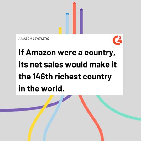 amazon country comparison stat