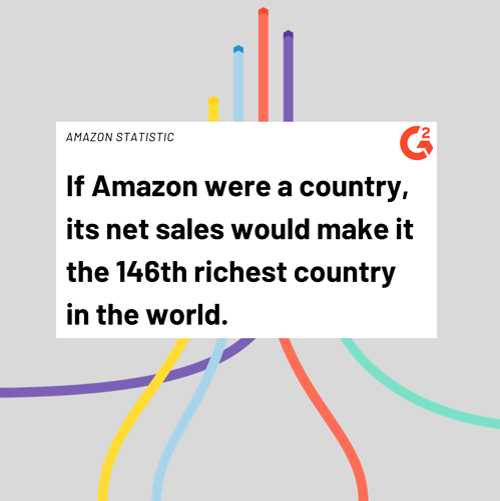 amazon statistic