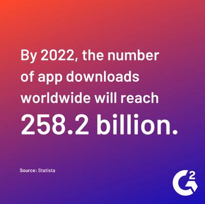 2022 app download statistic