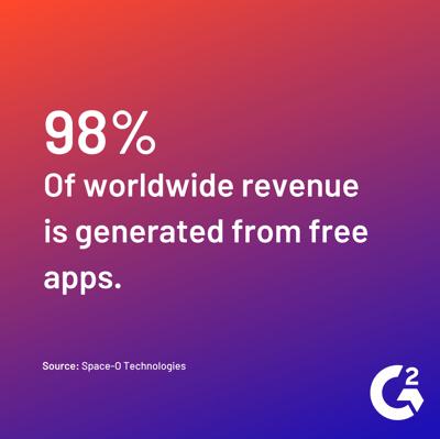 free app revenue statistic