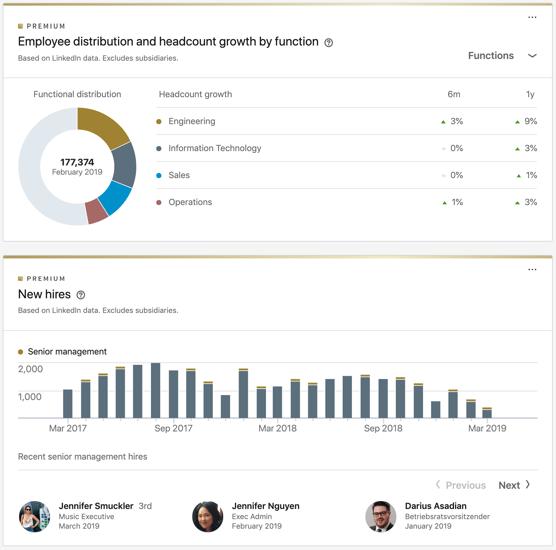 apple employee data