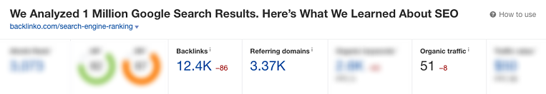 backlinko google search results