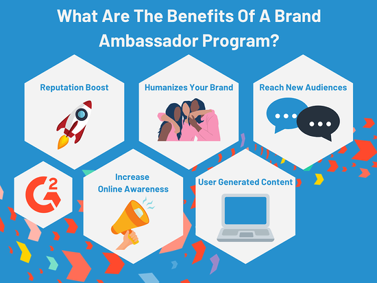 Benefits of a brand ambassador program