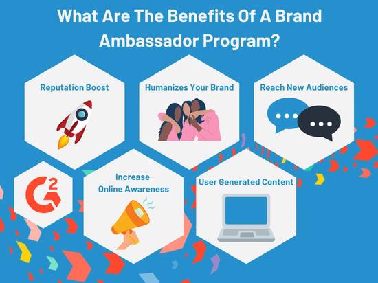 Benefits of a brand ambassador program