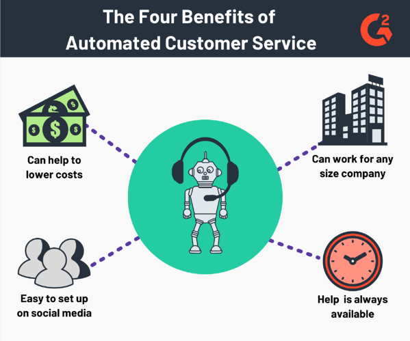 benefits of automated customer service