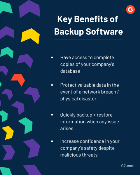 the four benefits of backup software