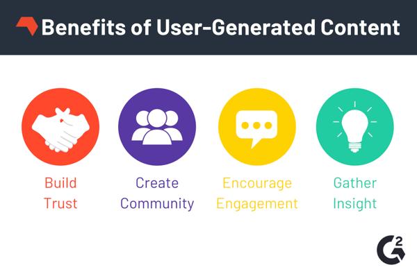 benefits of UGC