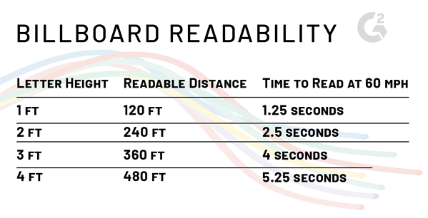 billboard design readability