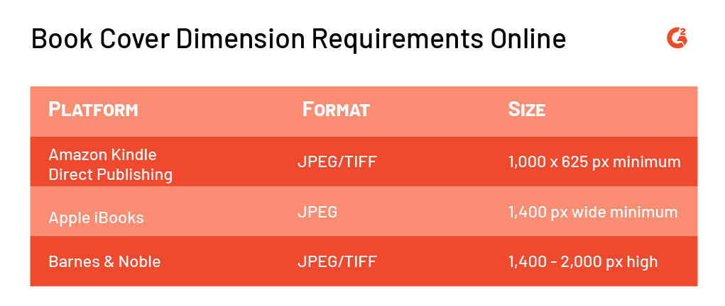 book cover dimension requirements
