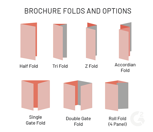 brochure design fold options