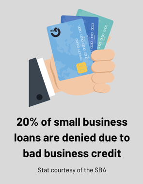 business credit statistics