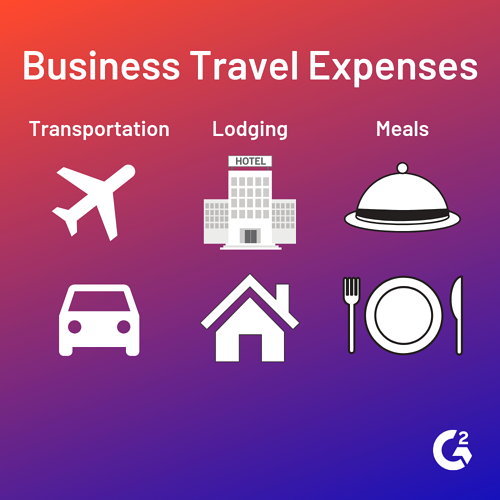 The most common business travel expenses