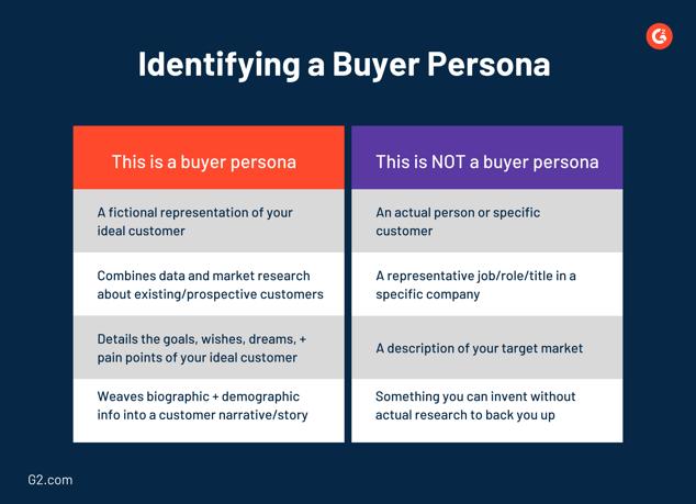 buyer persona comparison chart