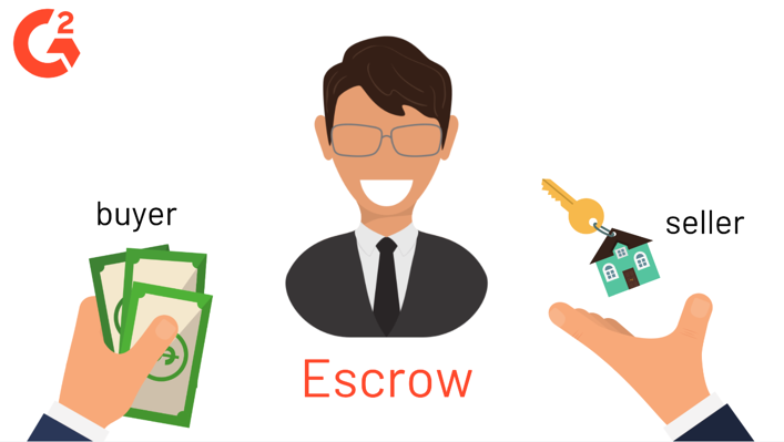 buyer and seller during escrow
