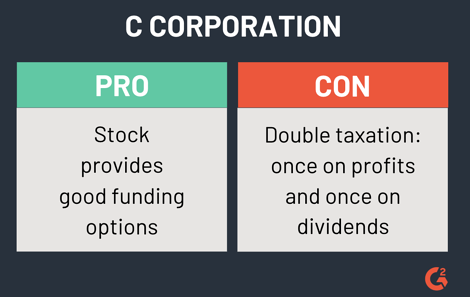 pros and cons of a c corporation