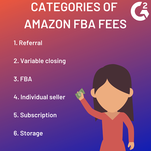 categories of amazon FBA fees