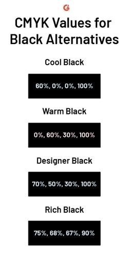 cmyk black alternatives