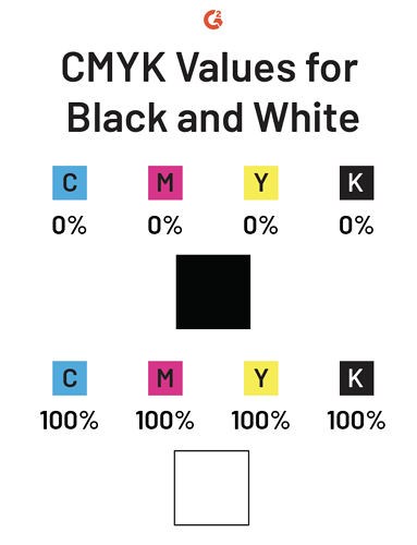 cmyk black and white