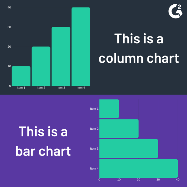 column vs bar charts