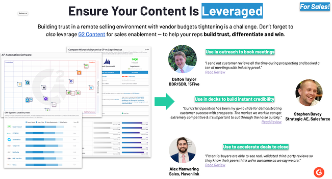 content leveraged for sales