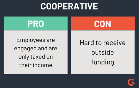 pros and cons of a cooperative