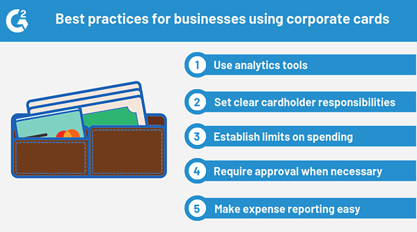 corporate credit cards best practices for businesses