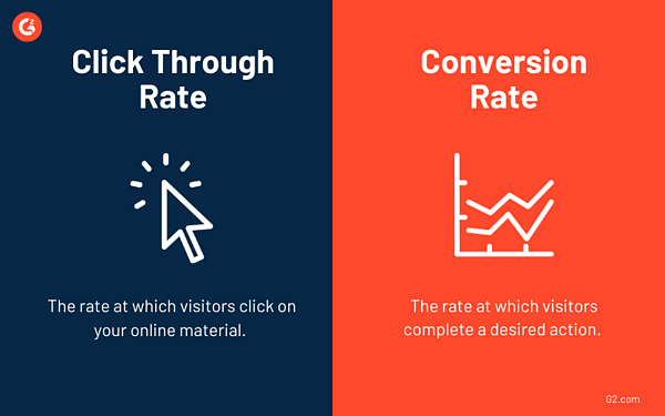 ctr vs conversion rate