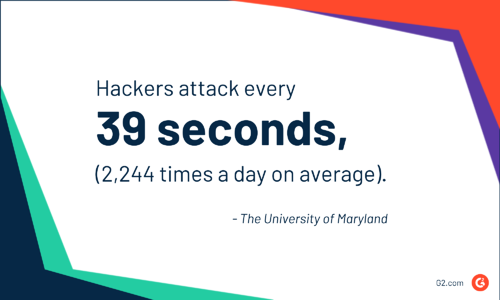 cyber attack statistic