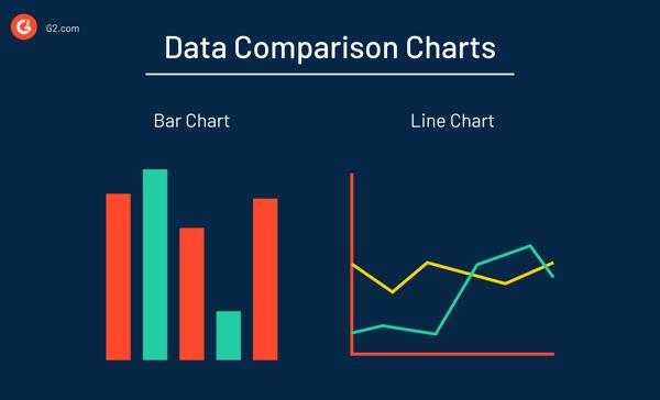 data comparison chart